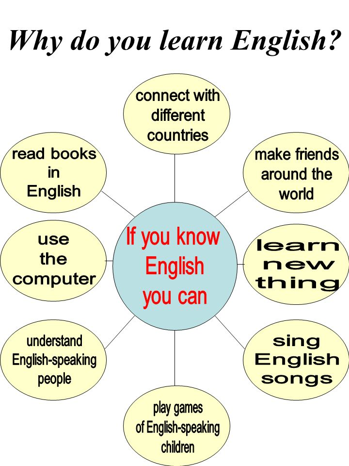 why i am learning english Top 10 tips to improve your spoken english spoken english tip #1:  but when babies and children learn english,  rachel finally walks in the door at 12:30 am.