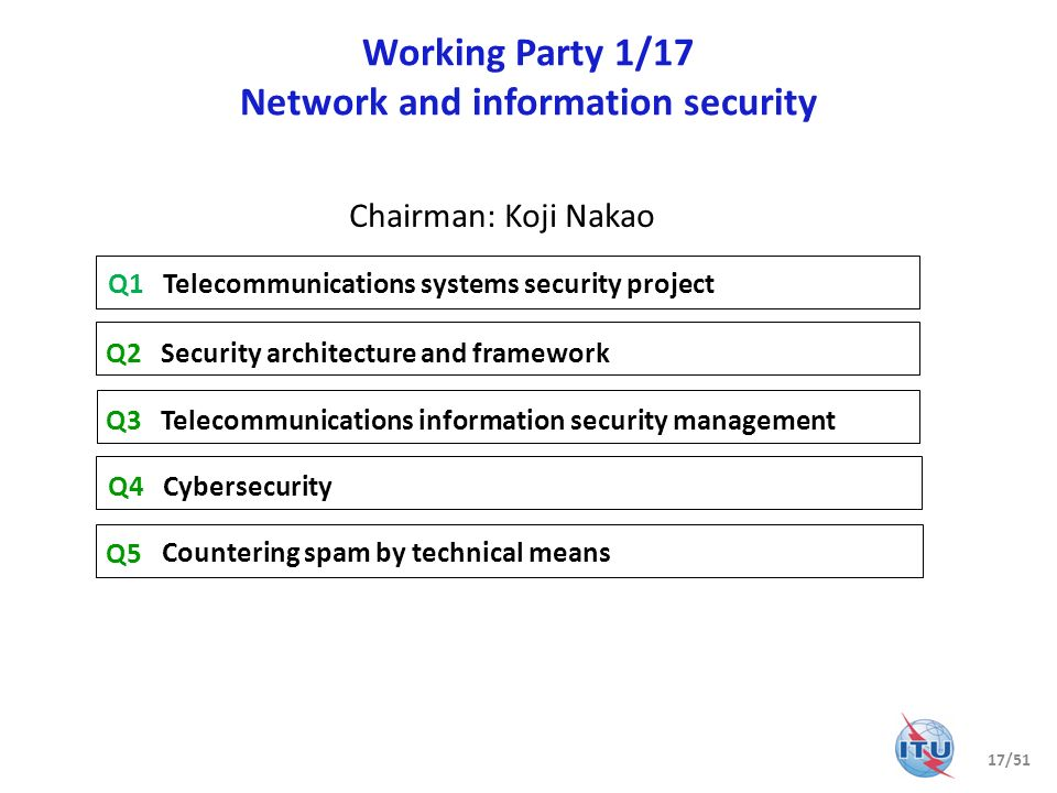 Working Party 1/17 Network and information security