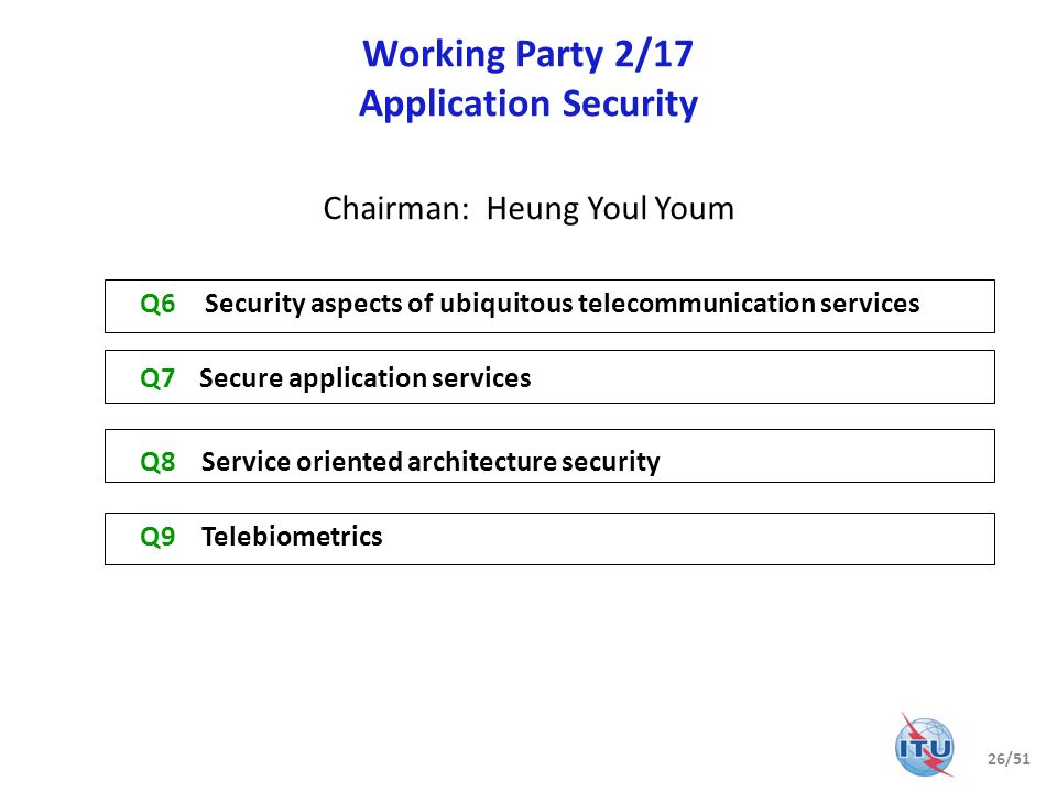 Working Party 2/17 Application Security