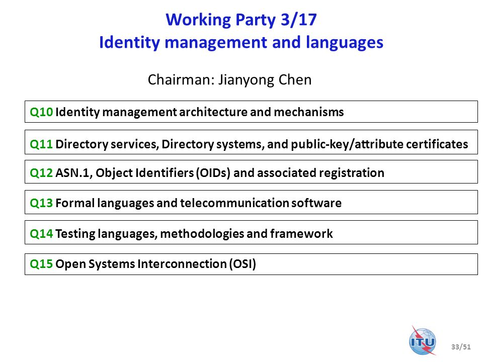 Working Party 3/17 Identity management and languages