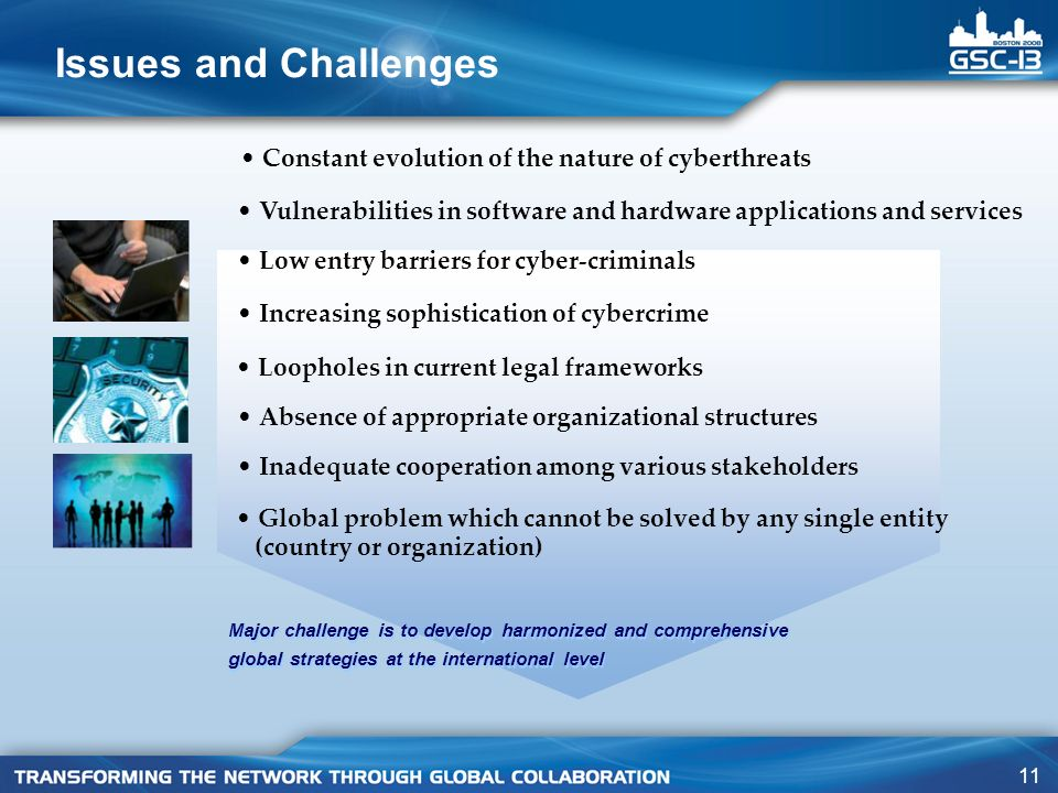 Issues and Challenges Constant evolution of the nature of cyberthreats