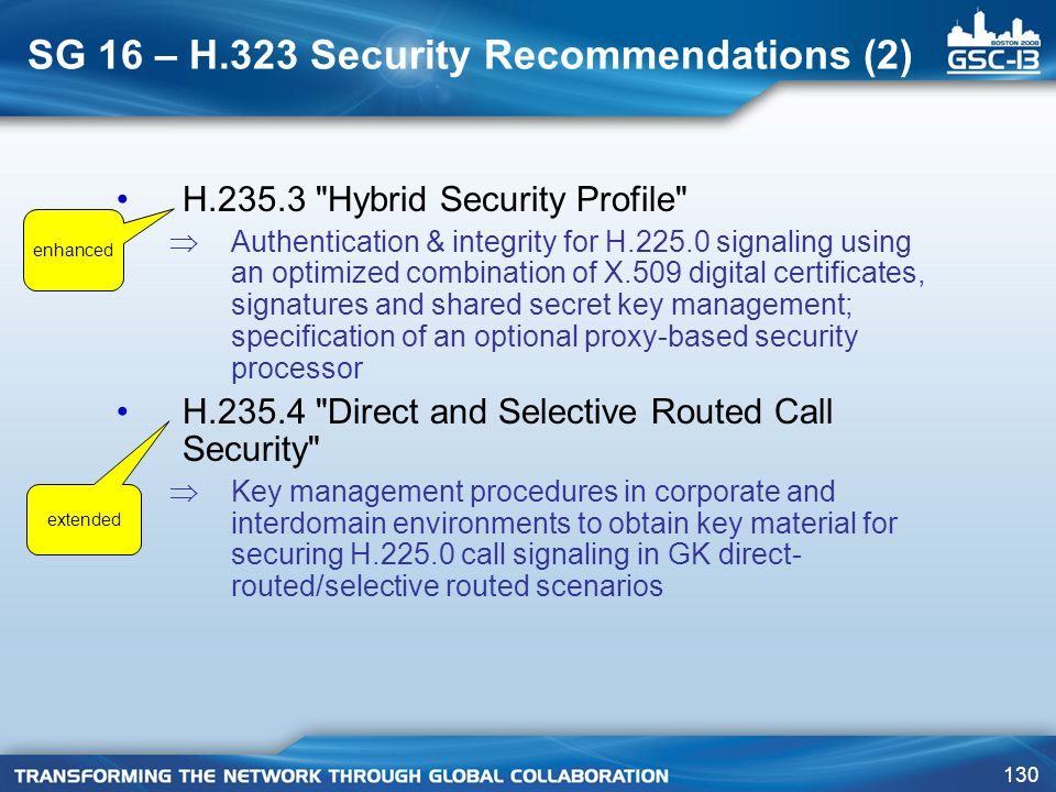 SG 16 – H.323 Security Recommendations (2)