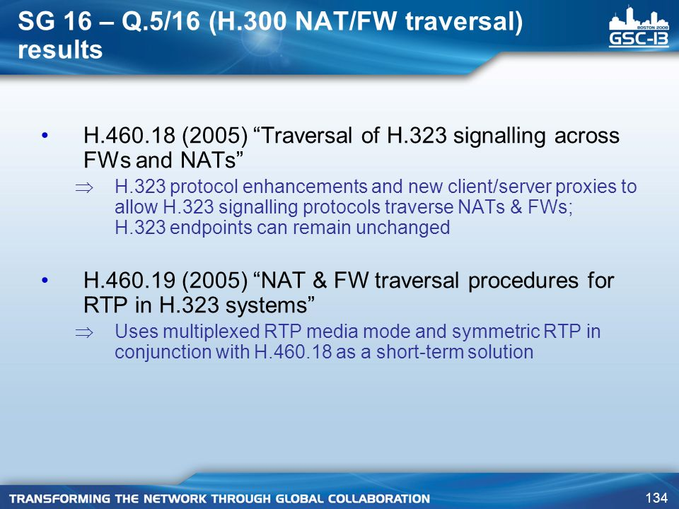 SG 16 – Q.5/16 (H.300 NAT/FW traversal) results