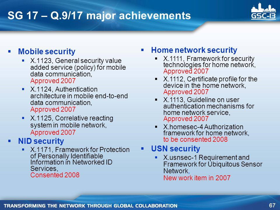 SG 17 – Q.9/17 major achievements