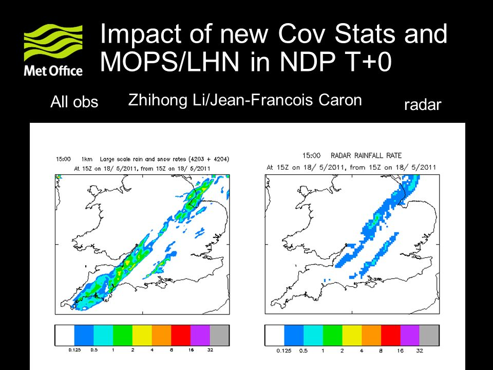 Impact of new Cov Stats and MOPS/LHN in NDP T+0
