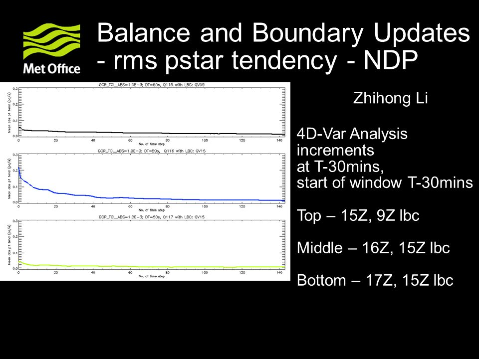 Balance and Boundary Updates - rms pstar tendency - NDP