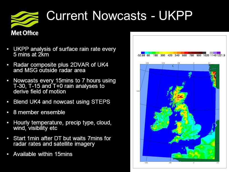 Current Nowcasts - UKPP