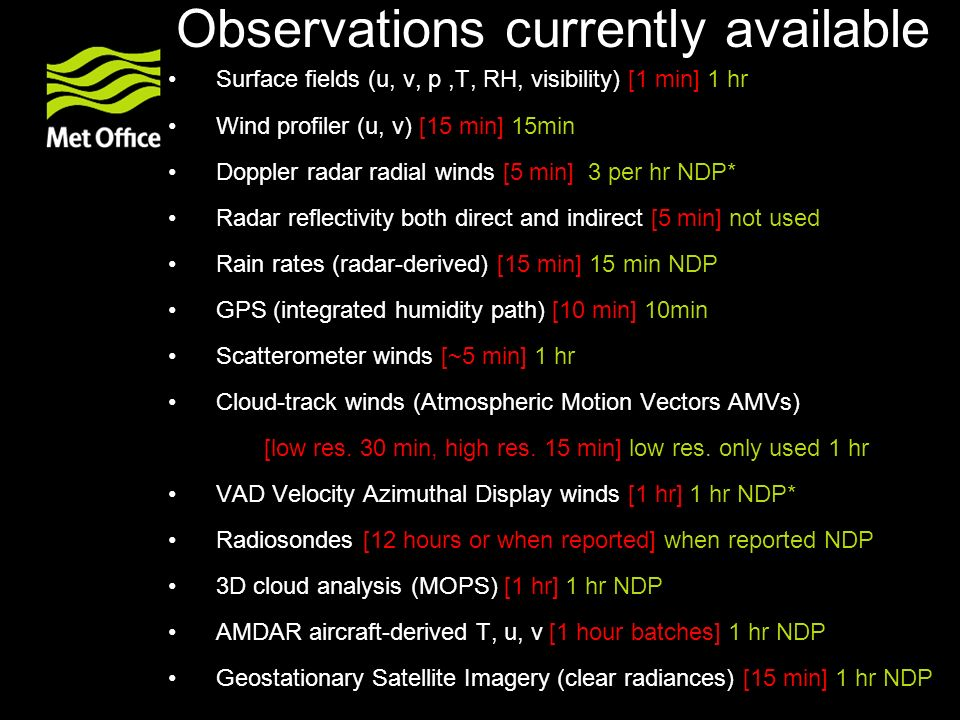 Observations currently available