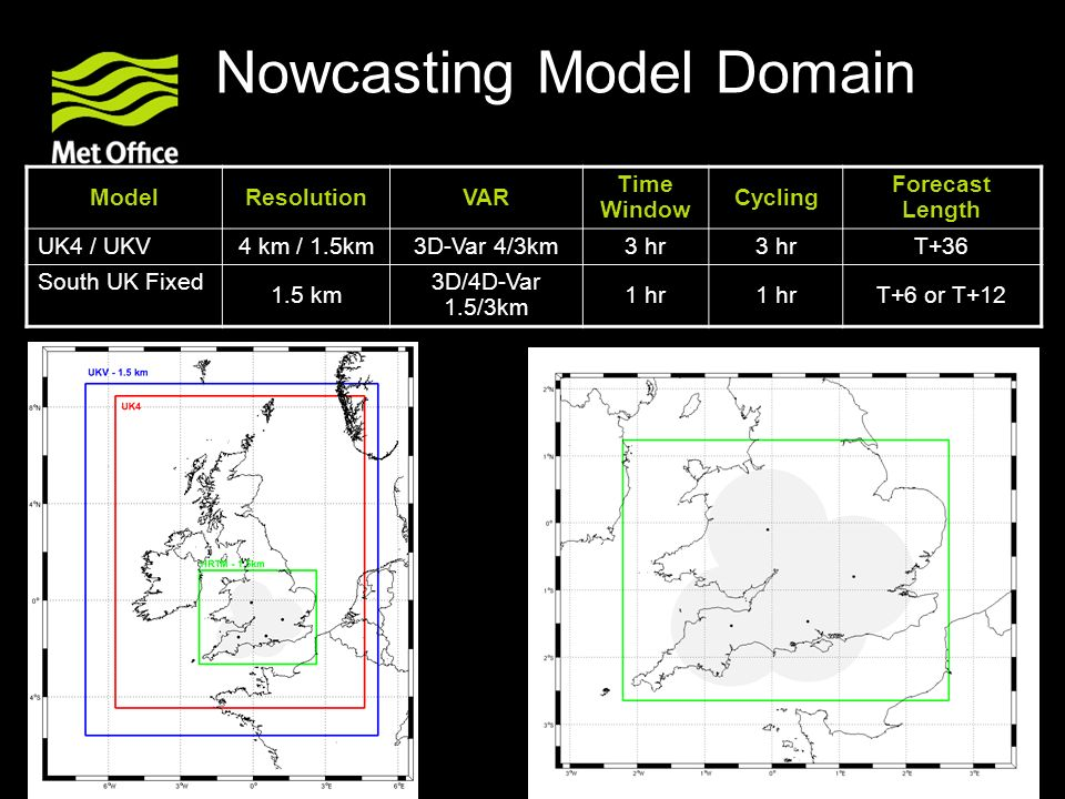 Nowcasting Model Domain