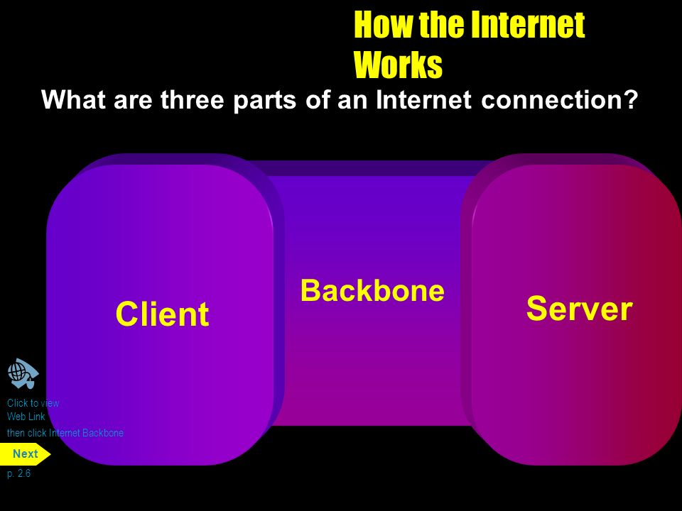 how to connect to internet backbone