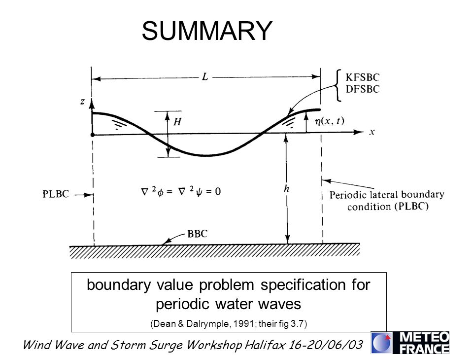 SUMMARY boundary value problem specification for periodic water waves
