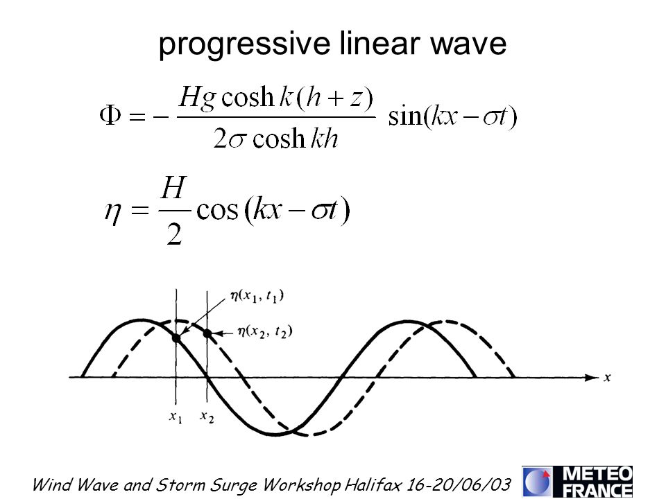 progressive linear wave