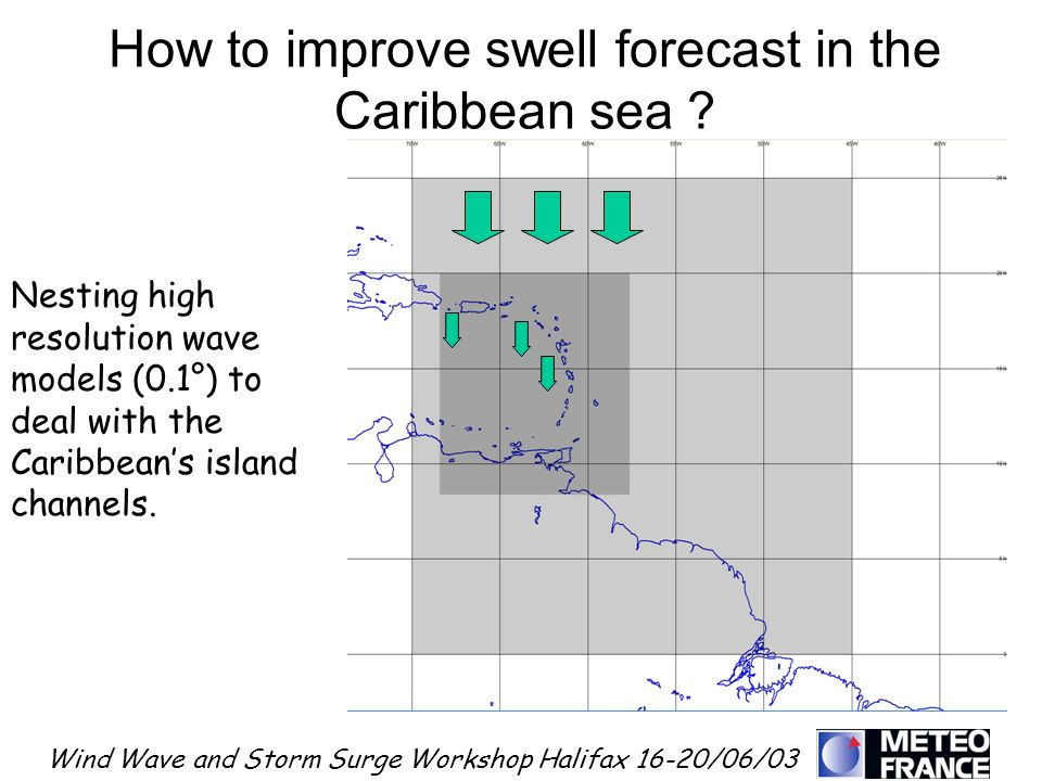 How to improve swell forecast in the Caribbean sea