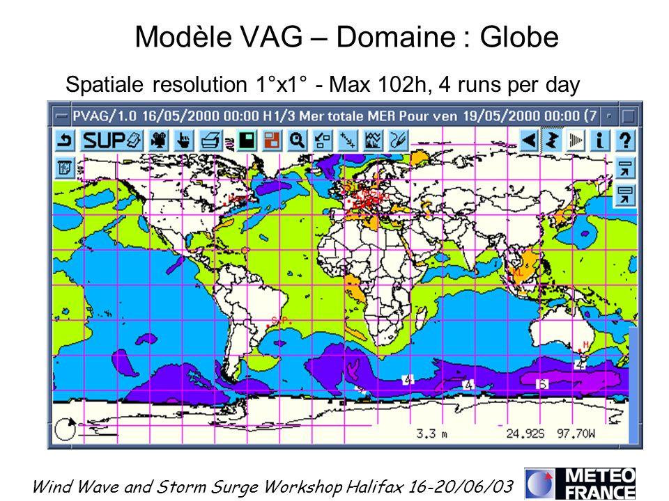 Modèle VAG – Domaine : Globe