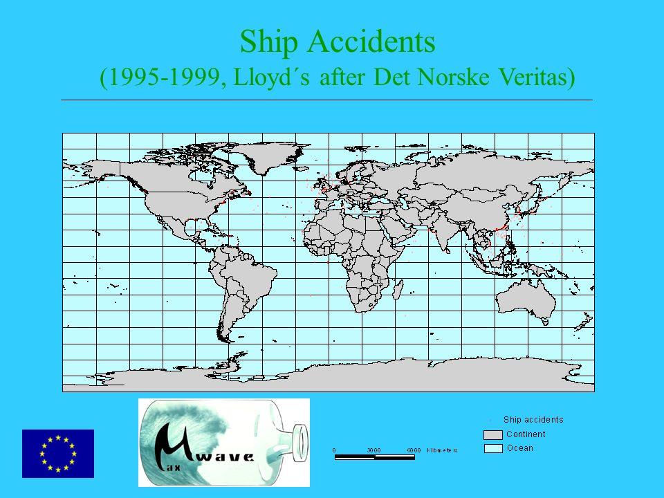 (1995-1999, Lloyd´s after Det Norske Veritas)