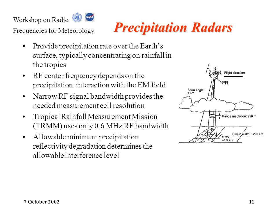 Precipitation Radars Provide precipitation rate over the Earth's surface, typically concentrating on rainfall in the tropics.