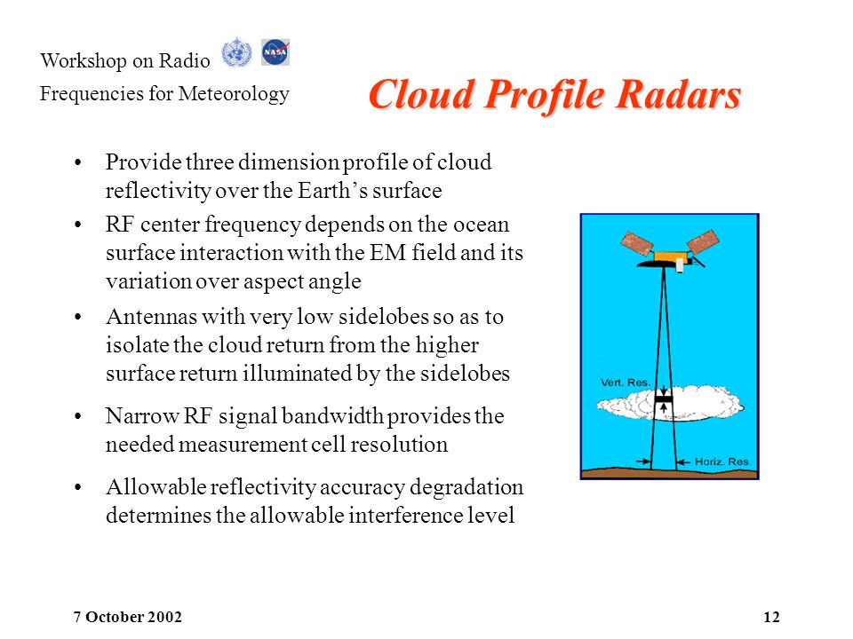 Cloud Profile Radars Provide three dimension profile of cloud reflectivity over the Earth's surface.