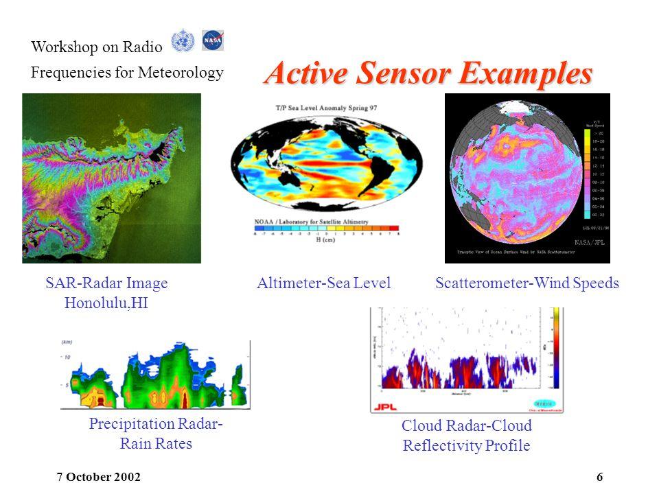 Active Sensor Examples
