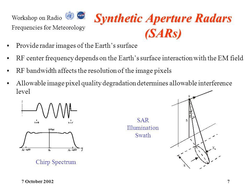 Synthetic Aperture Radars (SARs)