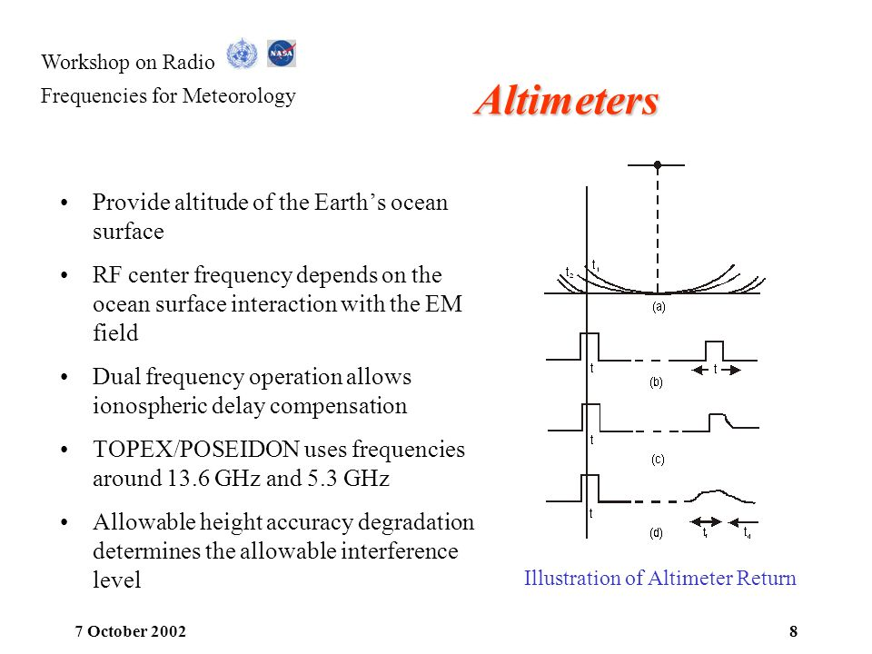 Illustration of Altimeter Return