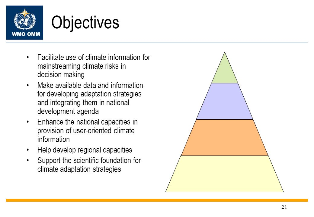 Objectives Facilitate use of climate information for mainstreaming climate risks in decision making.