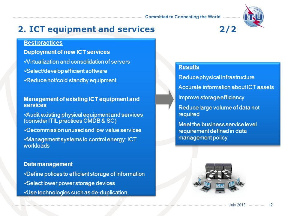 2. ICT equipment and services 2/2