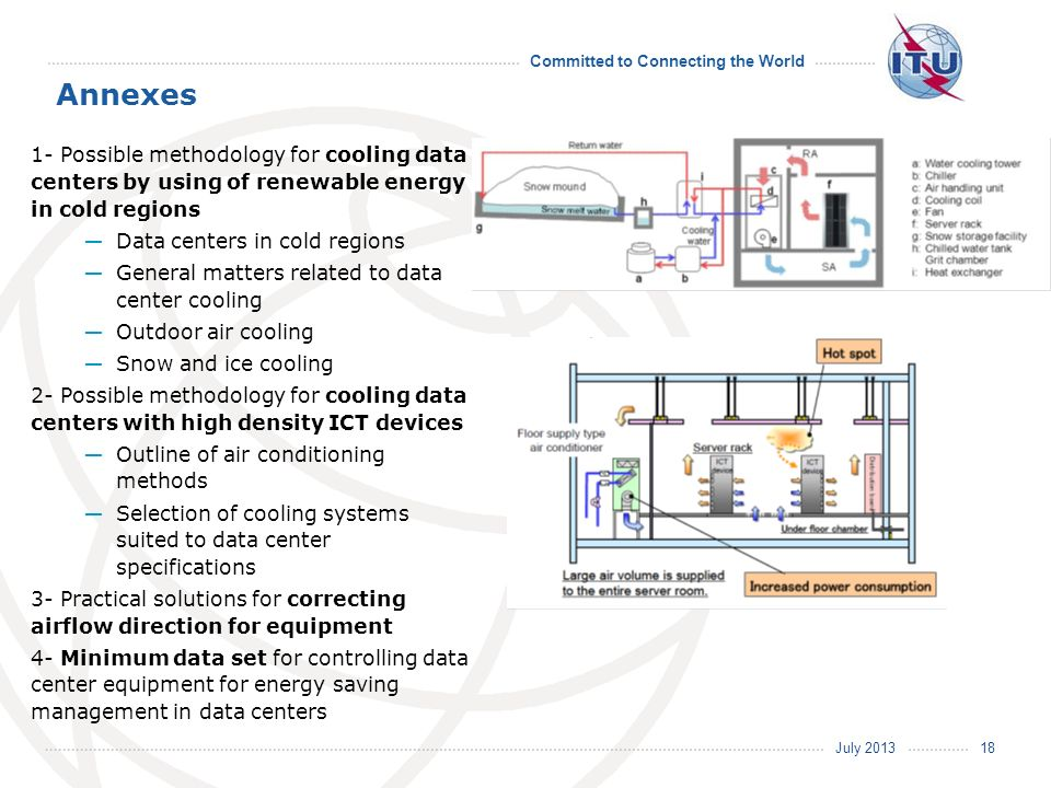Annexes 1- Possible methodology for cooling data centers by using of renewable energy in cold regions.