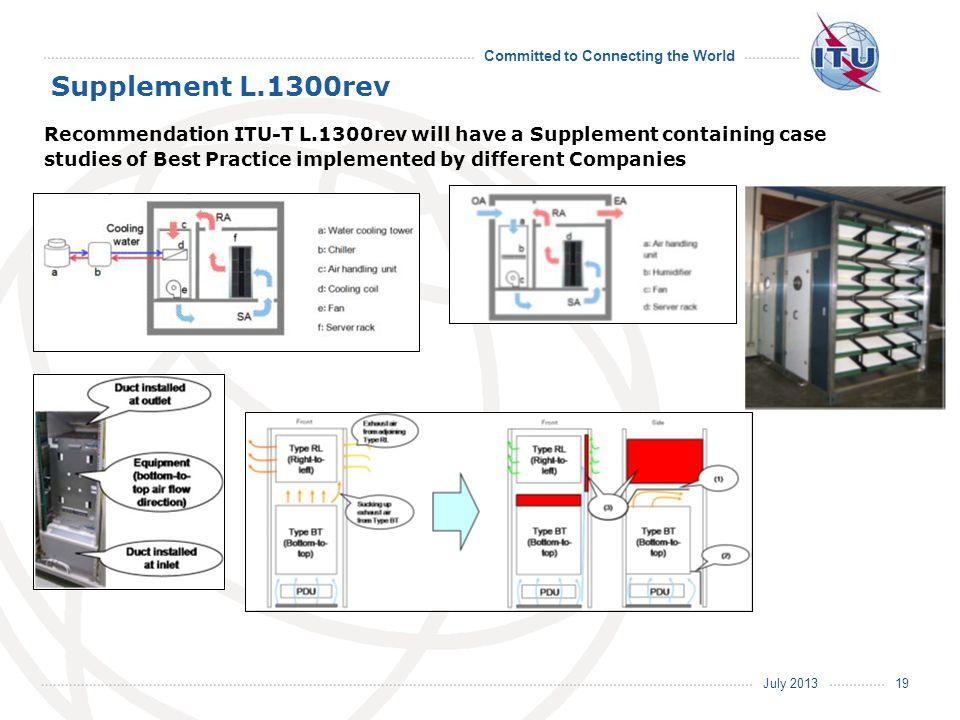 Supplement L.1300rev