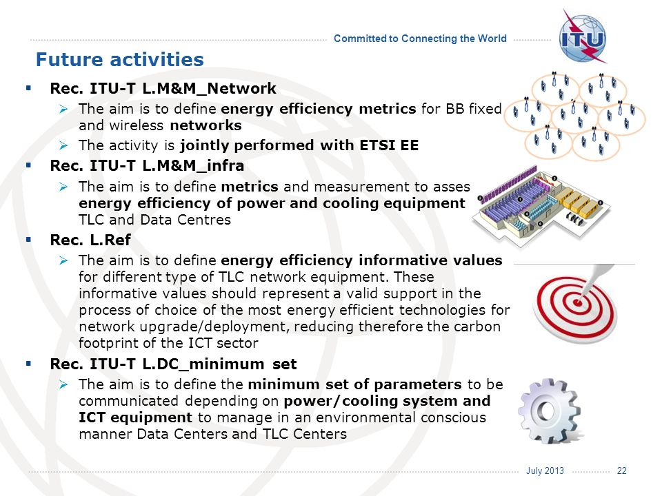 Future activities Rec. ITU-T L.M&M_Network Rec. ITU-T L.M&M_infra