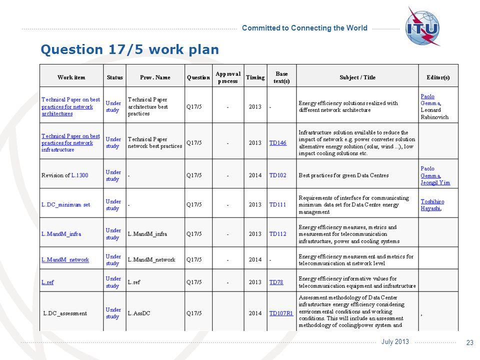 Question 17/5 work plan 23