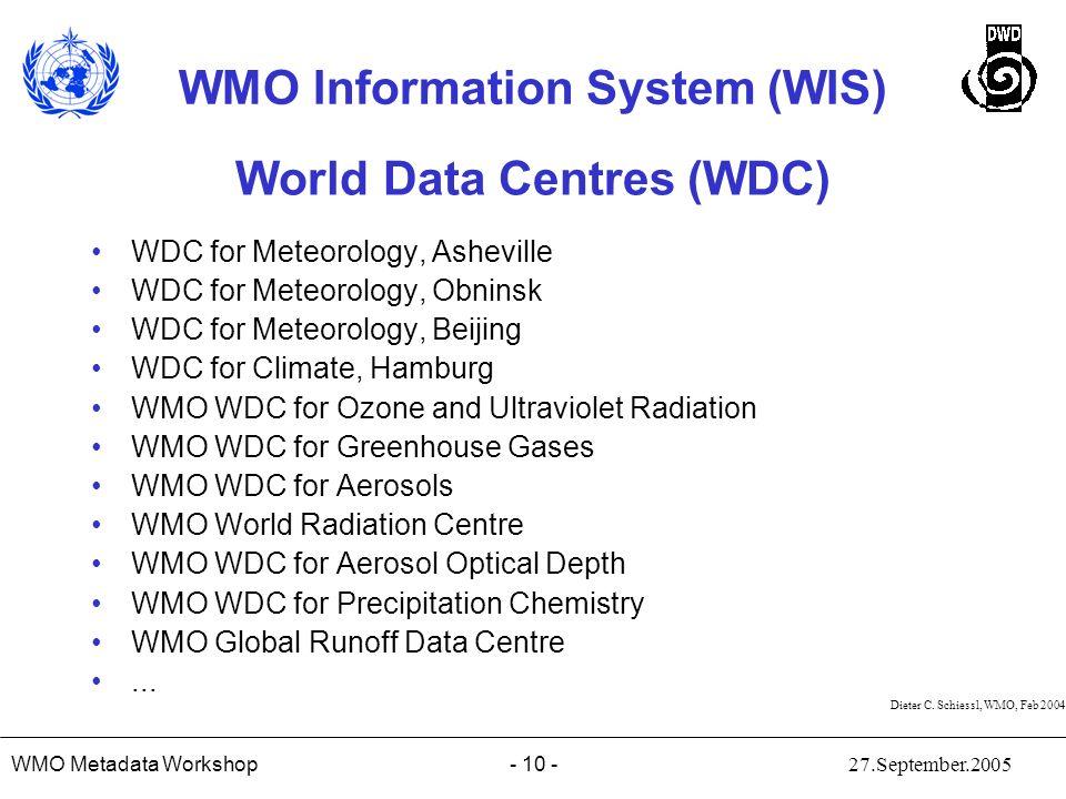 World Data Centres (WDC)