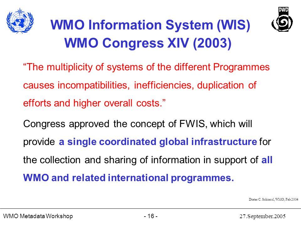 WMO Congress XIV (2003)