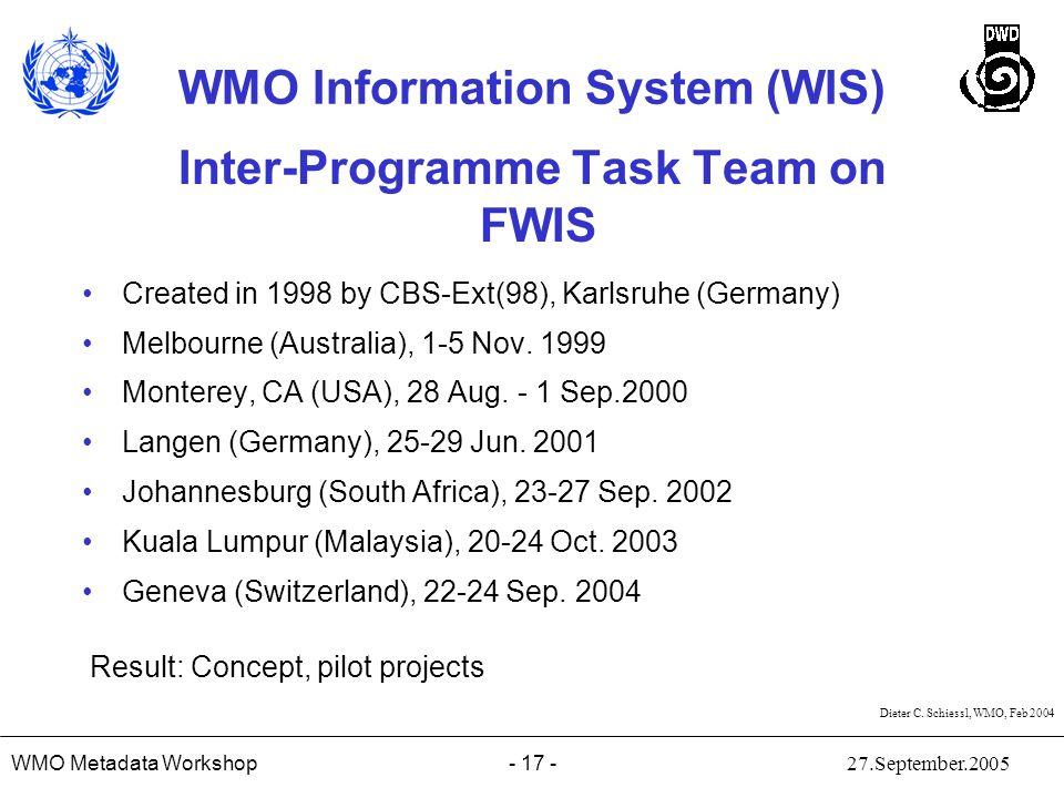 Inter-Programme Task Team on FWIS