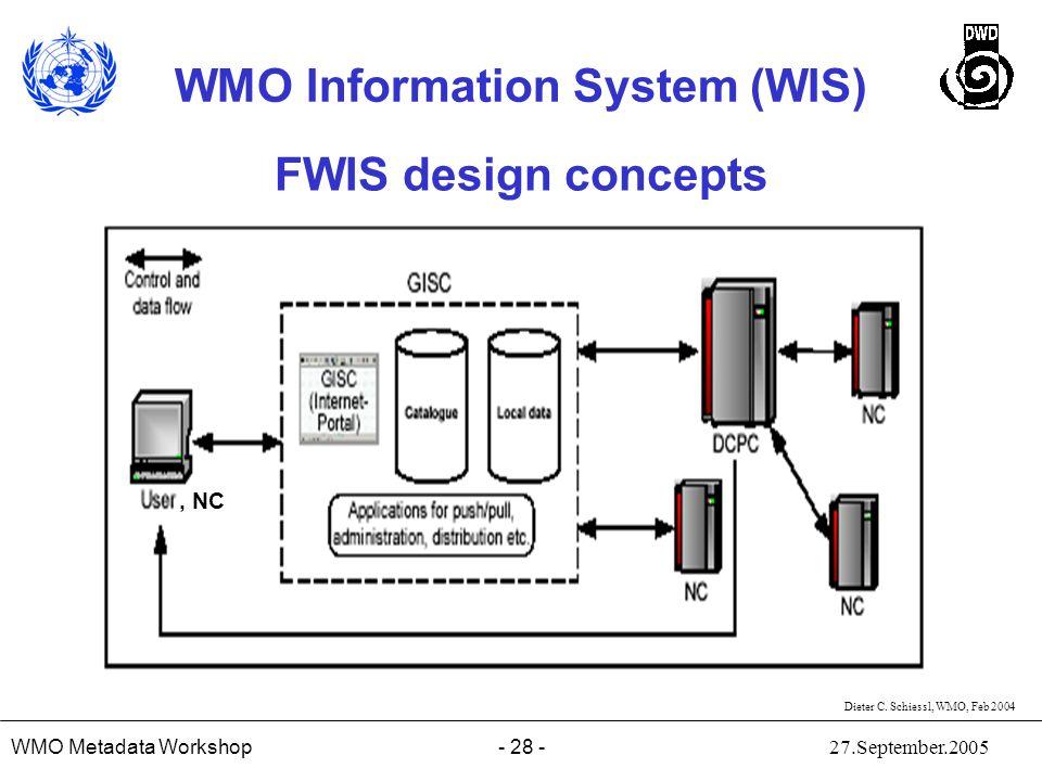FWIS design concepts , NC WMO Metadata Workshop 27.September.2005