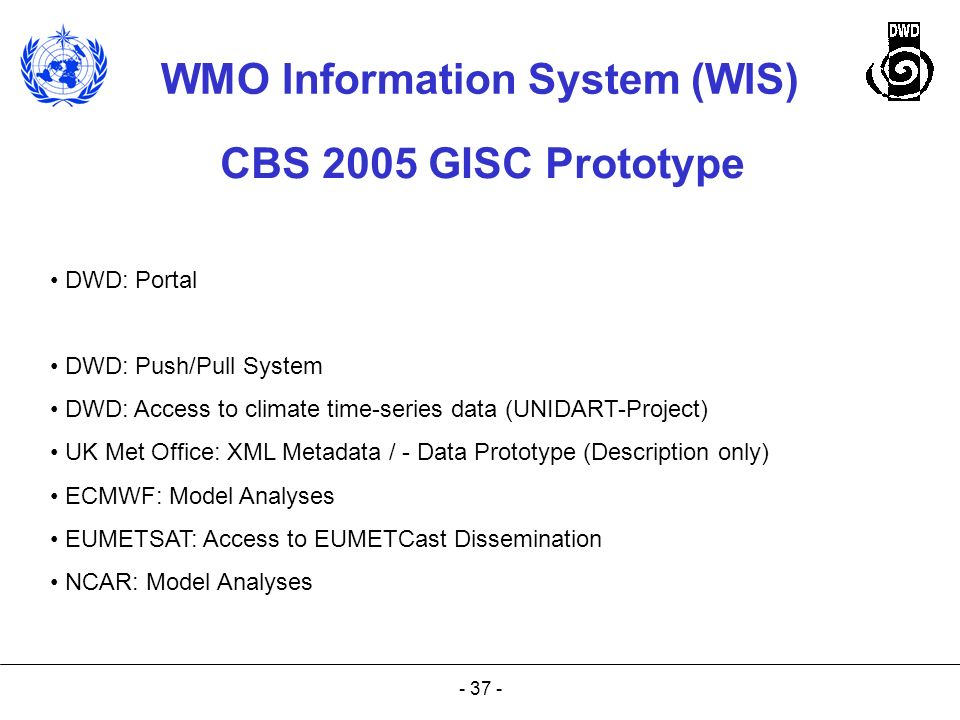 CBS 2005 GISC Prototype DWD: Portal DWD: Push/Pull System