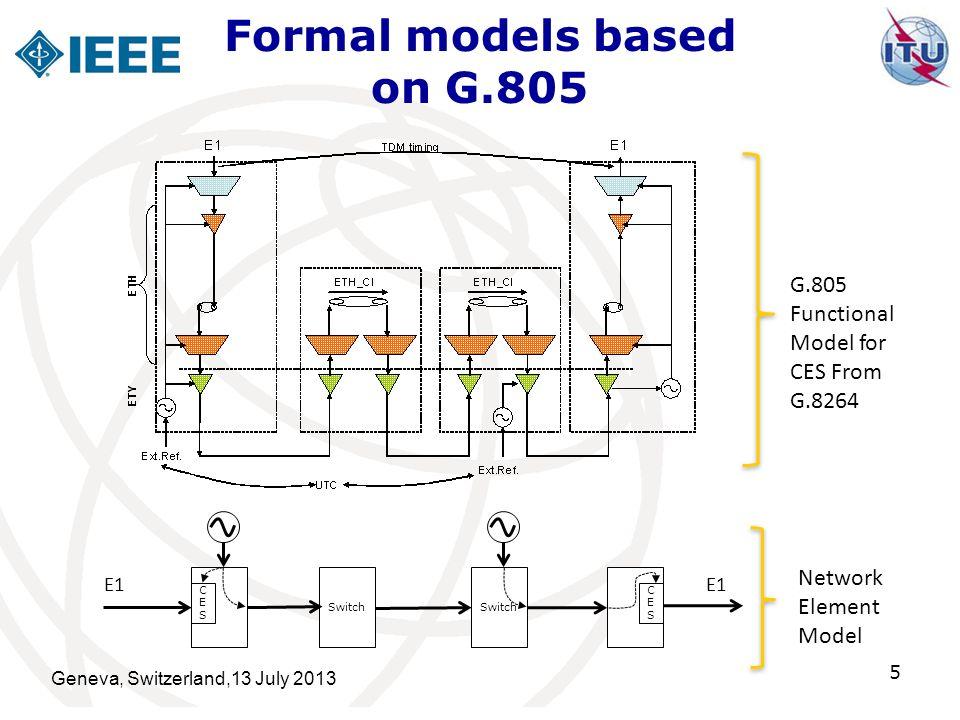 Formal models based on G.805