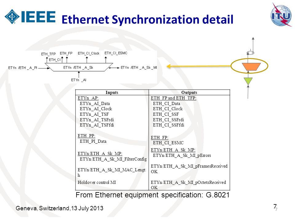 Ethernet Synchronization detail
