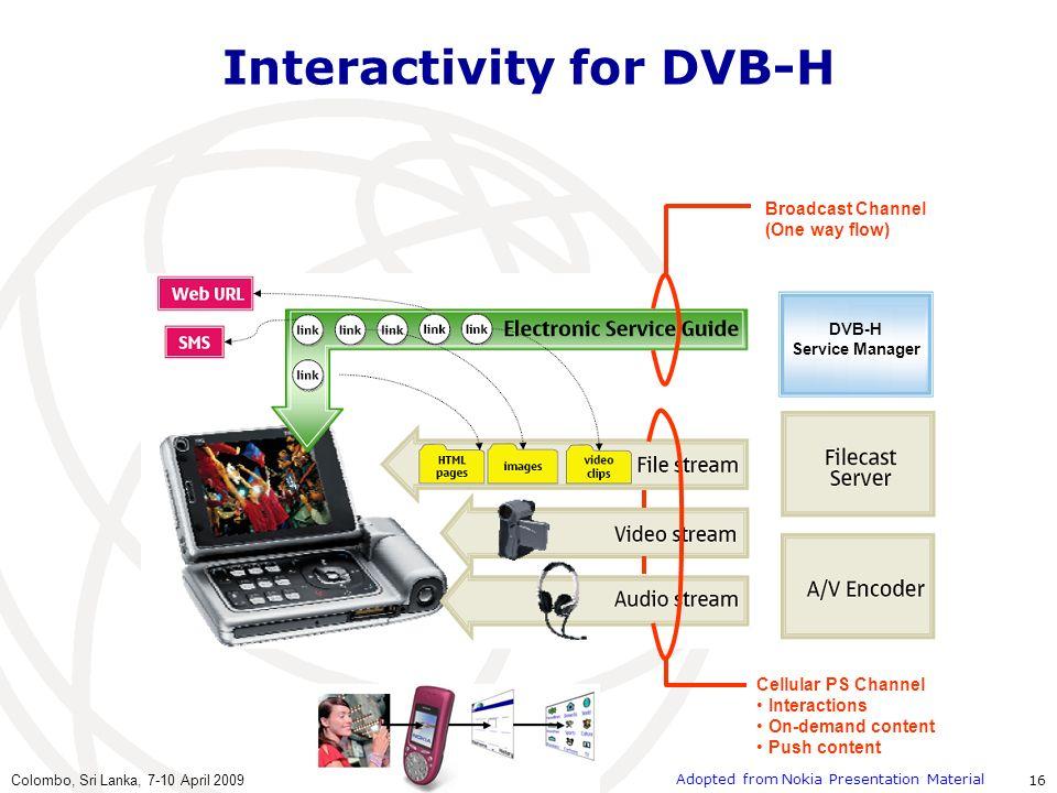 Interactivity for DVB-H