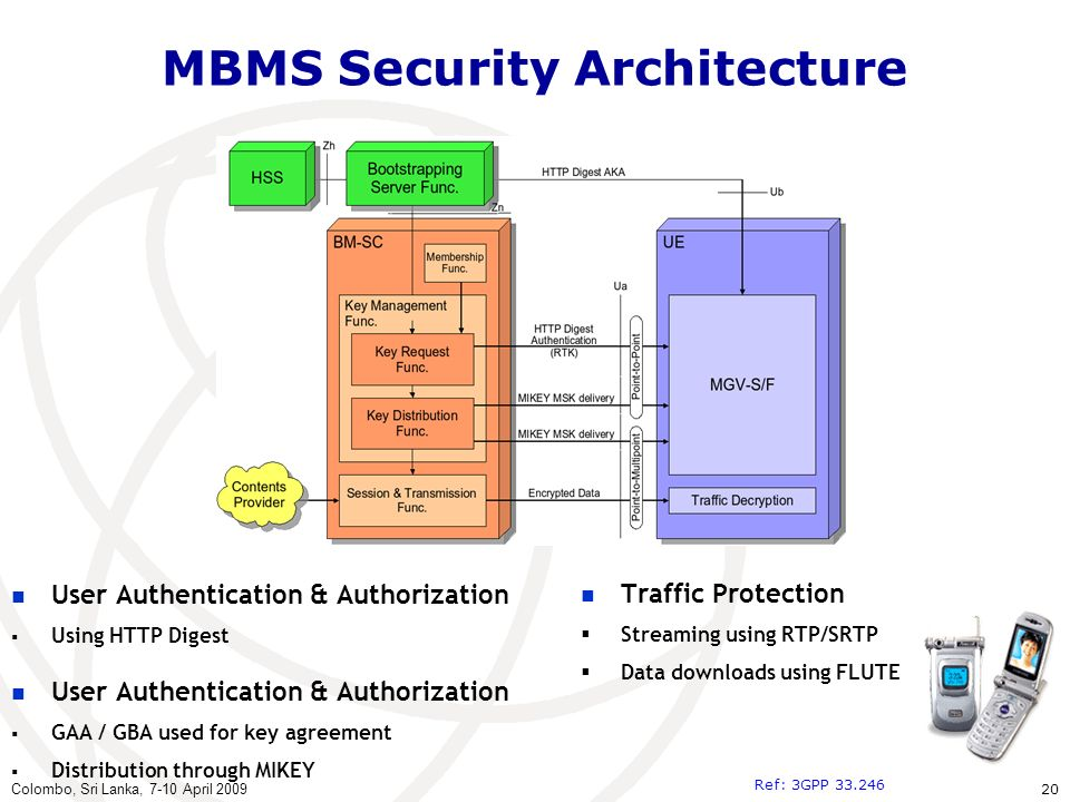 MBMS Security Architecture