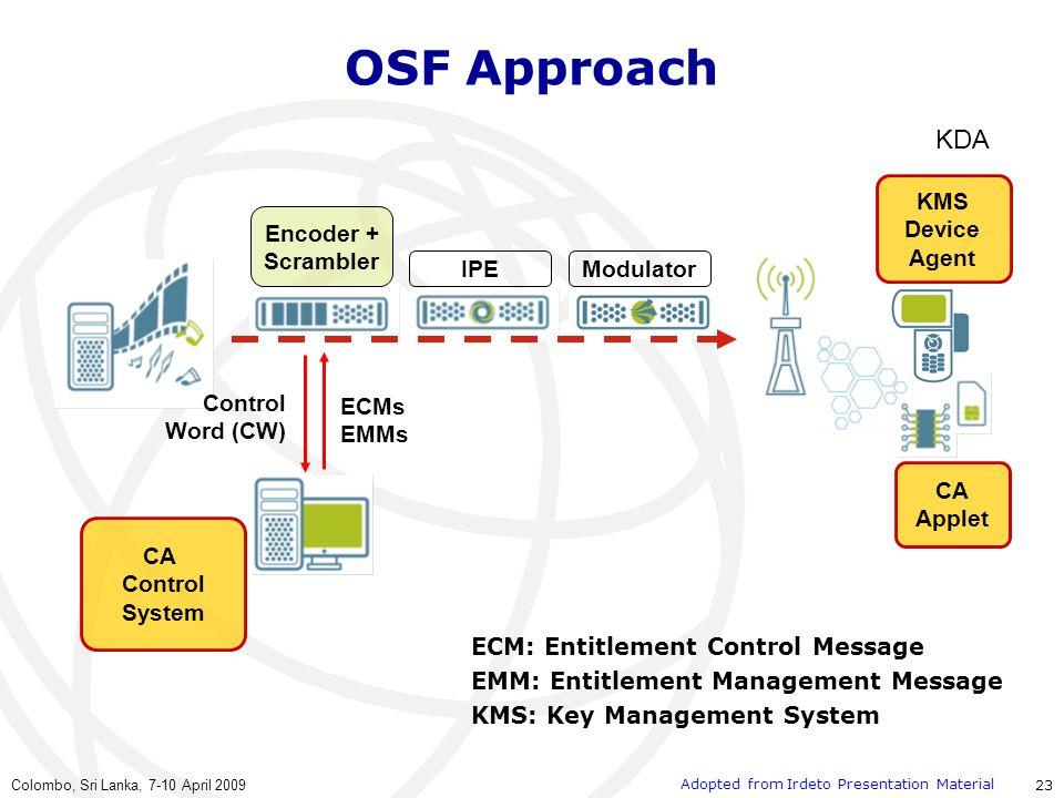 OSF Approach KDA KMS Device Agent Encoder + Scrambler IPE Modulator