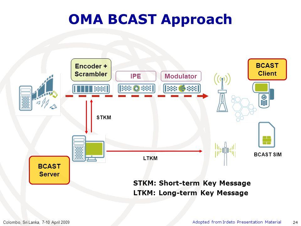 OMA BCAST Approach Encoder + Scrambler BCAST Client IPE Modulator
