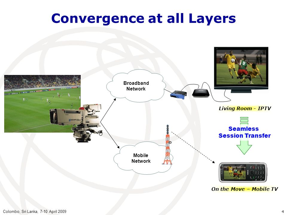 Convergence at all Layers