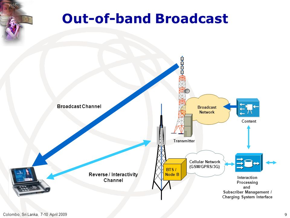 Out-of-band Broadcast