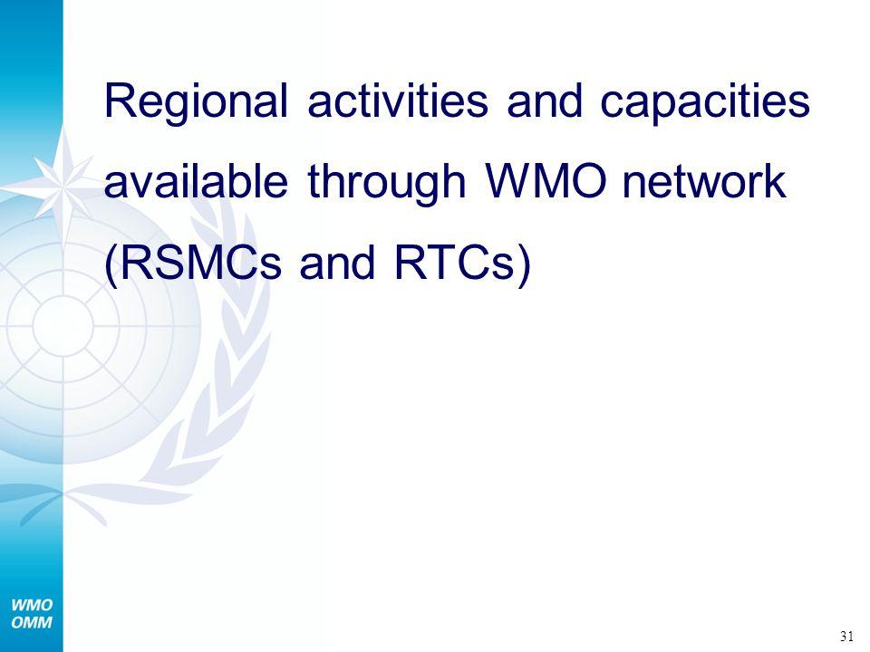 Regional activities and capacities