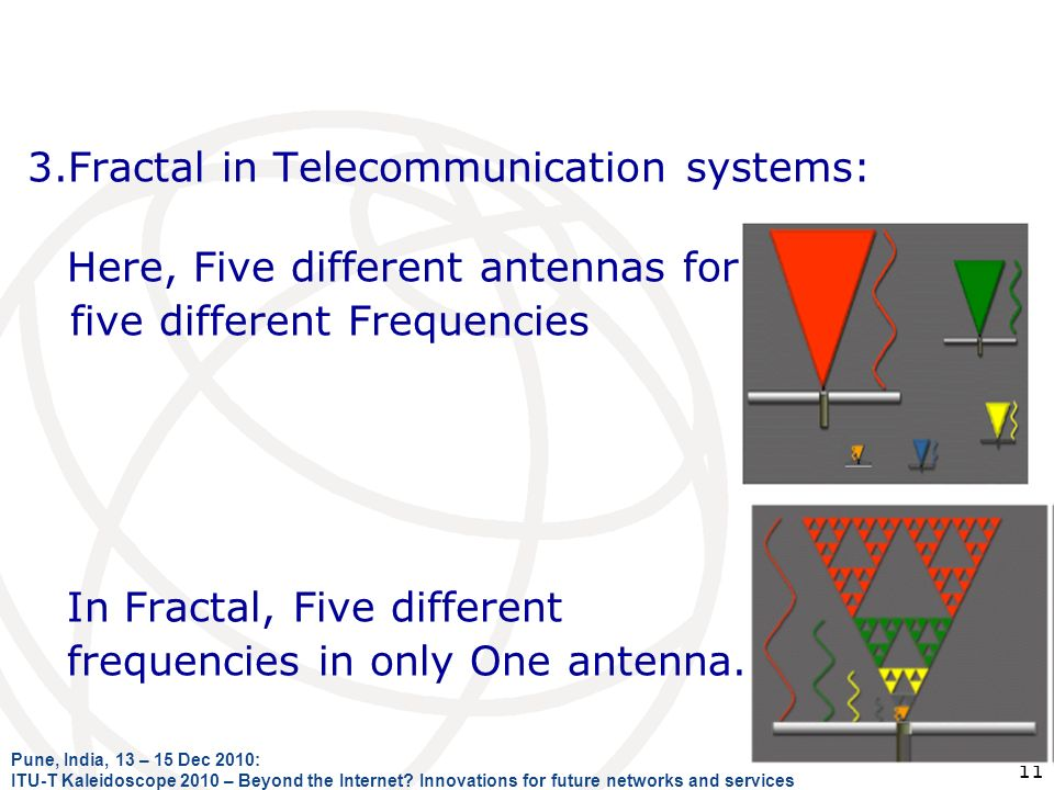 3.Fractal in Telecommunication systems:
