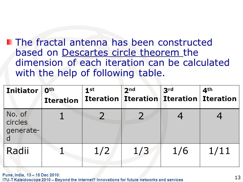 The fractal antenna has been constructed based on Descartes circle theorem the dimension of each iteration can be calculated with the help of following table.