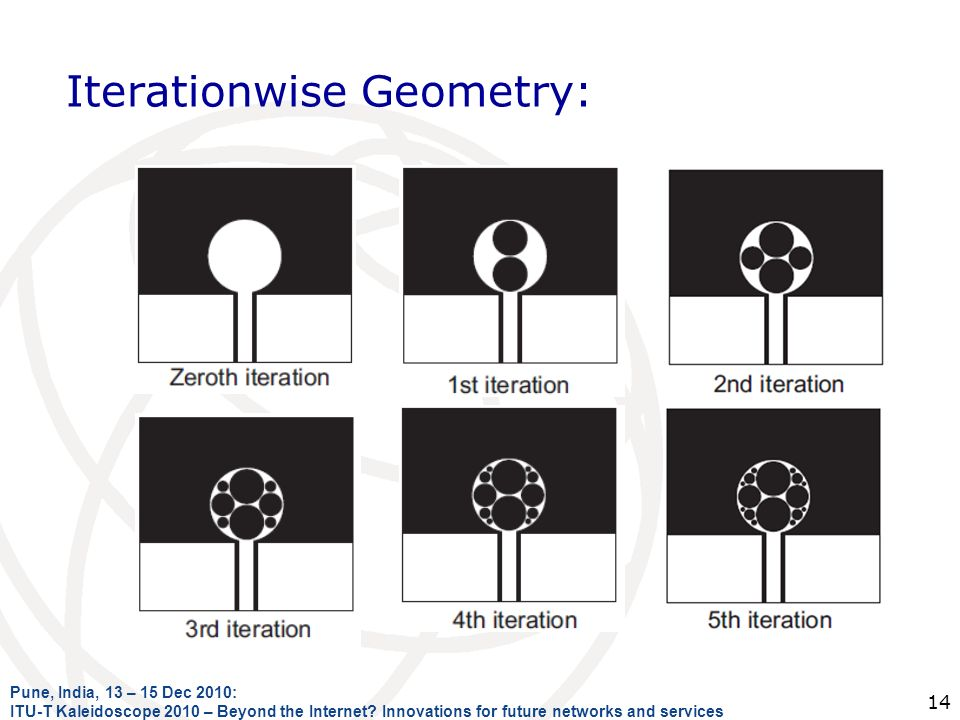 Iterationwise Geometry: