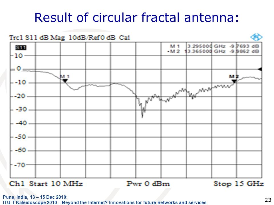 Result of circular fractal antenna: