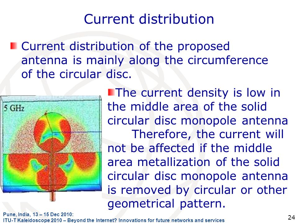 Current distribution Current distribution of the proposed antenna is mainly along the circumference of the circular disc.