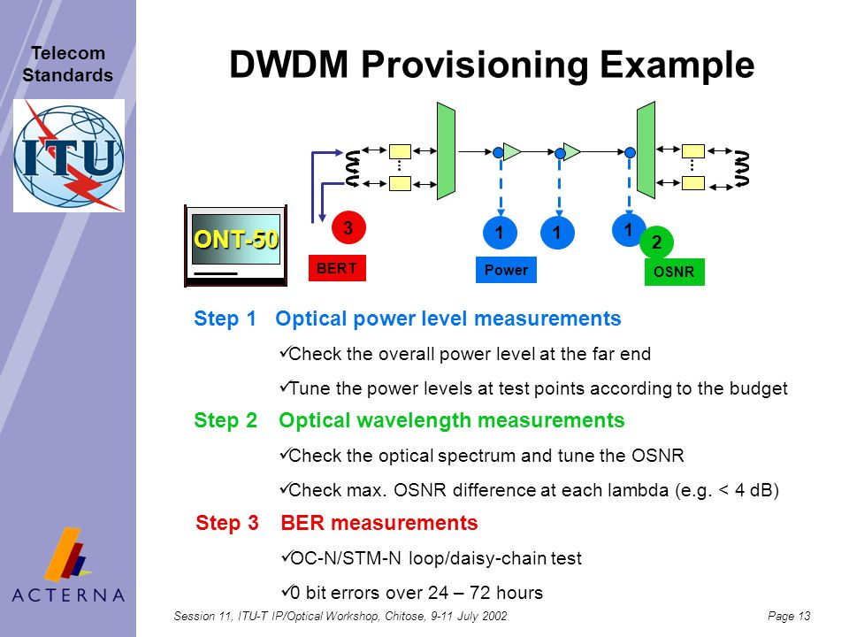 DWDM Provisioning Example